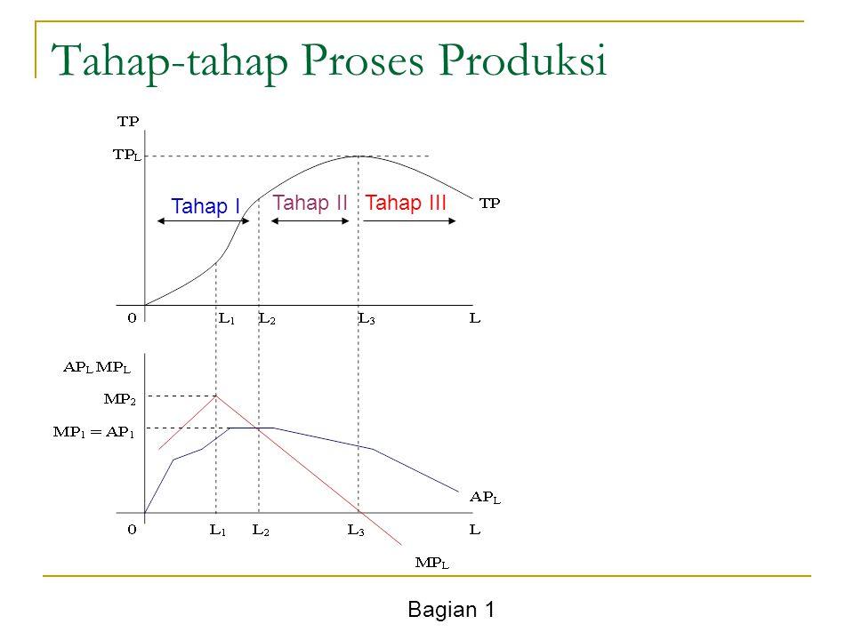 Bagian 1 Tahap-tahap Proses Produksi Tahap I Tahap IITahap III