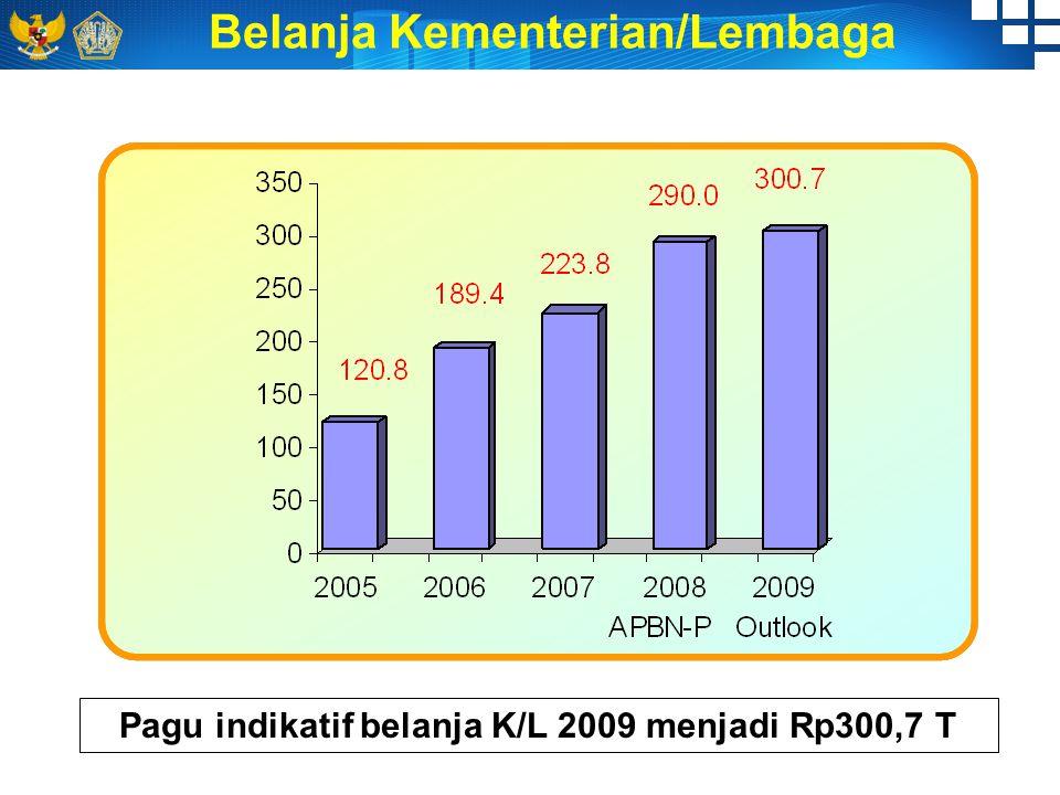 Pagu indikatif belanja K/L 2009 menjadi Rp300,7 T Belanja Kementerian/Lembaga