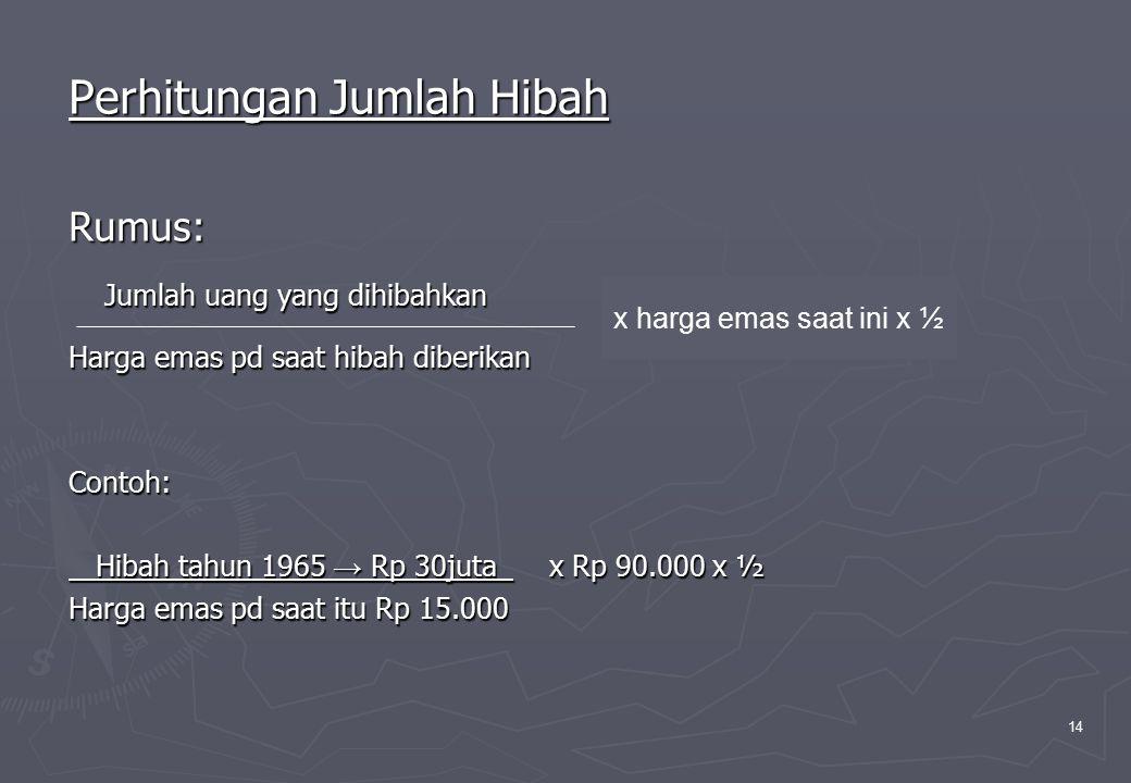 14 Perhitungan Jumlah Hibah Rumus: Jumlah uang yang dihibahkan Jumlah uang yang dihibahkan Harga emas pd saat hibah diberikan Contoh: Hibah tahun 1965