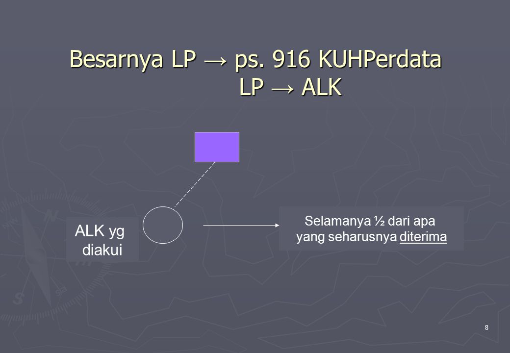 8 Besarnya LP → ps. 916 KUHPerdata LP → ALK ALK yg diakui Selamanya ½ dari apa yang seharusnya diterima