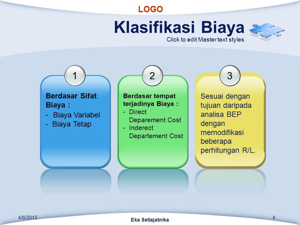 LOGO Click to edit Master text styles Dasar-dasar Alokasi Biaya a.Alokasi ke tempat-tempat Biaya b.Alokasi biaya Kantor pusat ke tempat- tempat biaya Cabang c.Biaya-biaya pada butir b di atas selanjutnya dialokasikan ke tempat-tempat biaya 4/6/2015 Eka Setiajatnika 5