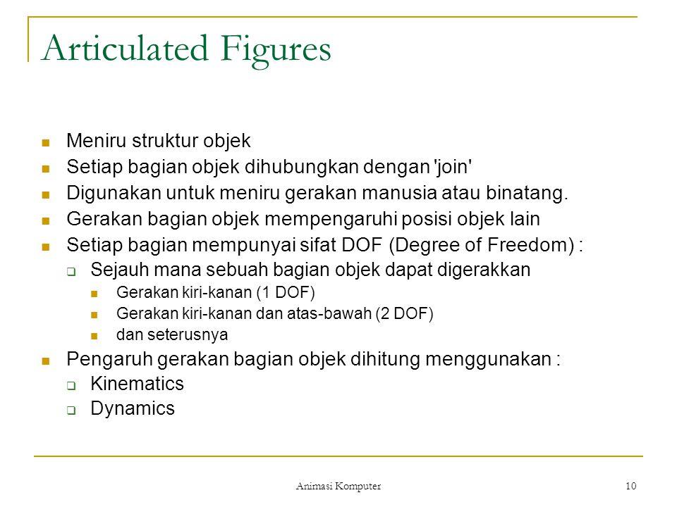 Animasi Komputer 10 Articulated Figures Meniru struktur objek Setiap bagian objek dihubungkan dengan 'join' Digunakan untuk meniru gerakan manusia ata