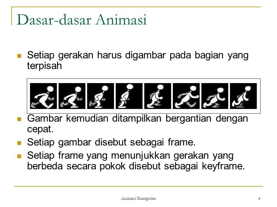 Animasi Komputer 4 Dasar-dasar Animasi Setiap gerakan harus digambar pada bagian yang terpisah Gambar kemudian ditampilkan bergantian dengan cepat.