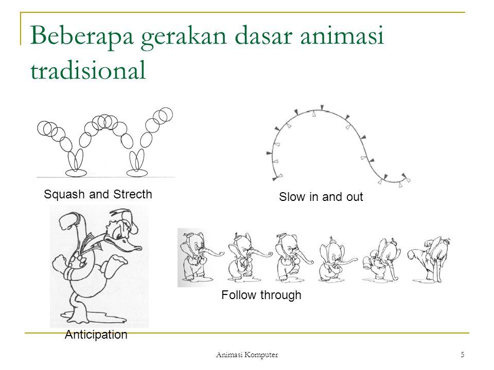 Animasi Komputer 5 Beberapa gerakan dasar animasi tradisional Squash and Strecth Slow in and out Anticipation Follow through