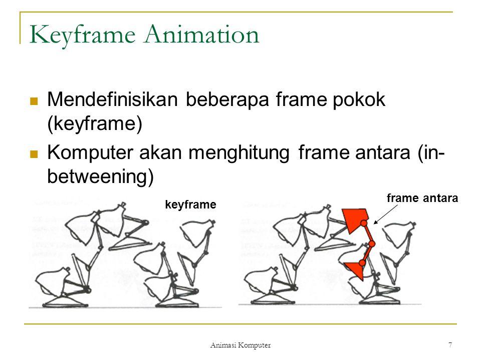 Animasi Komputer 7 Keyframe Animation Mendefinisikan beberapa frame pokok (keyframe) Komputer akan menghitung frame antara (in- betweening) frame anta