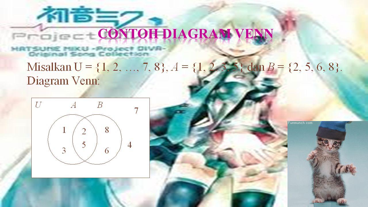 Diperkenalkan oleh pakar matematika Inggris pada tahun 1834-1923 bernama John Venn. Dalam membuat diagram Venn yang perlu diperhatikan, yaitu: a. Himp