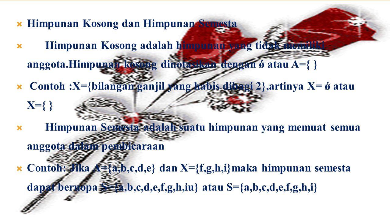  Himpunan Kosong dan Himpunan Semesta  Himpunan Kosong adalah himpunan yang tidak memiliki anggota.Himpunan kosong dinotasikan dengan ǿ atau A={ }  Contoh :X={bilangan ganjil yang habis dibagi 2},artinya X= ǿ atau X={ }  Himpunan Semesta adalah suatu himpunan yang memuat semua anggota dalam pembicaraan  Contoh: Jika A={a,b,c,d,e} dan X={f,g,h,i}maka himpunan semesta dapat beruopa S={a,b,c,d,e,f,g,h,iu} atau S={a,b,c,d,e,f,g,h,i}