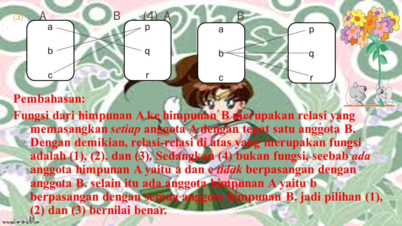 Contoh Soa: Relasi dari himpunan A {a, b, c} ke himpunan B = {p, q, r} yang merupakan fungsi adalah… (1)A B (2) A B pqrpqr abcabc abcabc pqrpqr