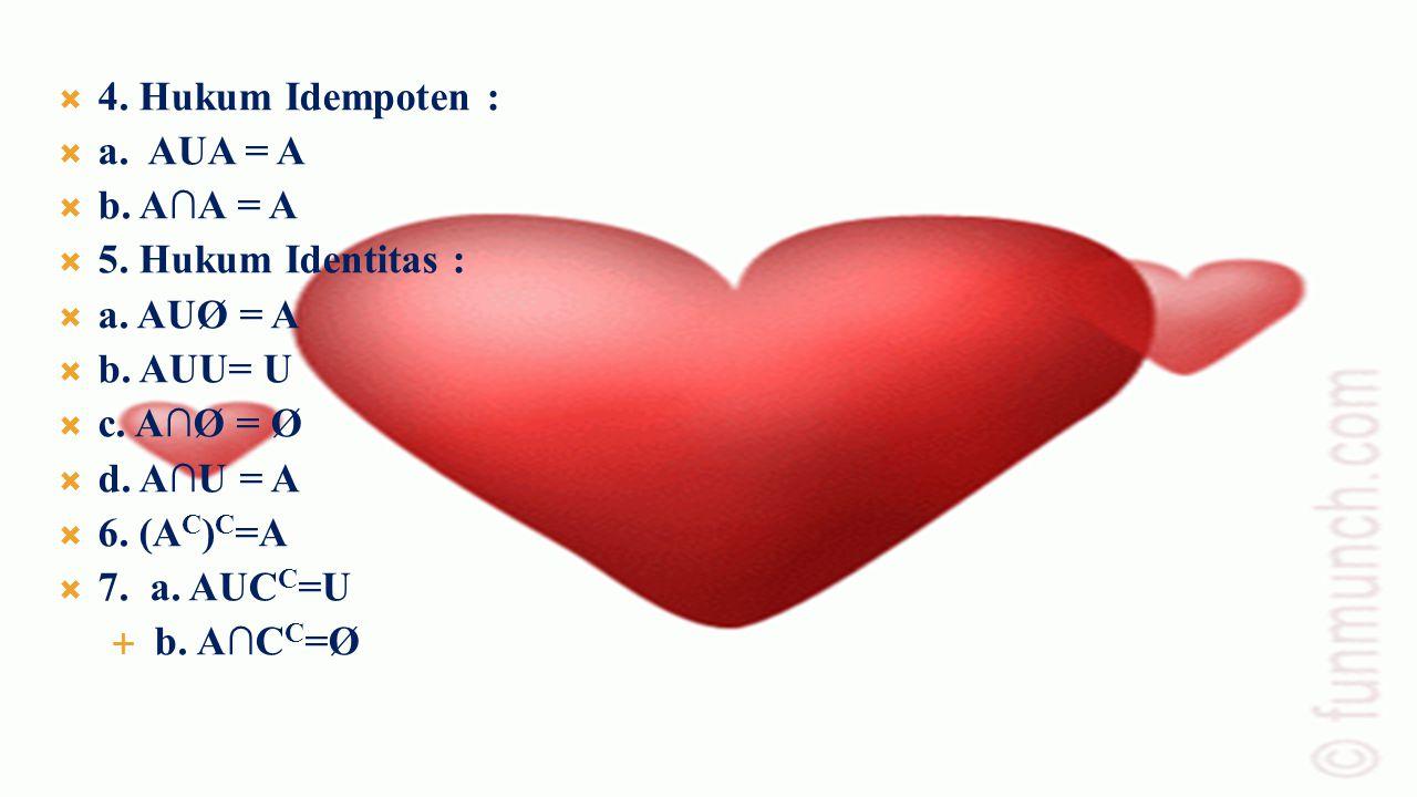 1. Hukum komutatif : a. AUB = BUA b. A∩B = B∩A 2. Hukum Asosiatif a. (AUB)UC = AU(BUC) b. (A∩B)∩C = A∩(B∩C) 3. Hukum Distributif a. AU(B∩C) = (AUB)∩ (