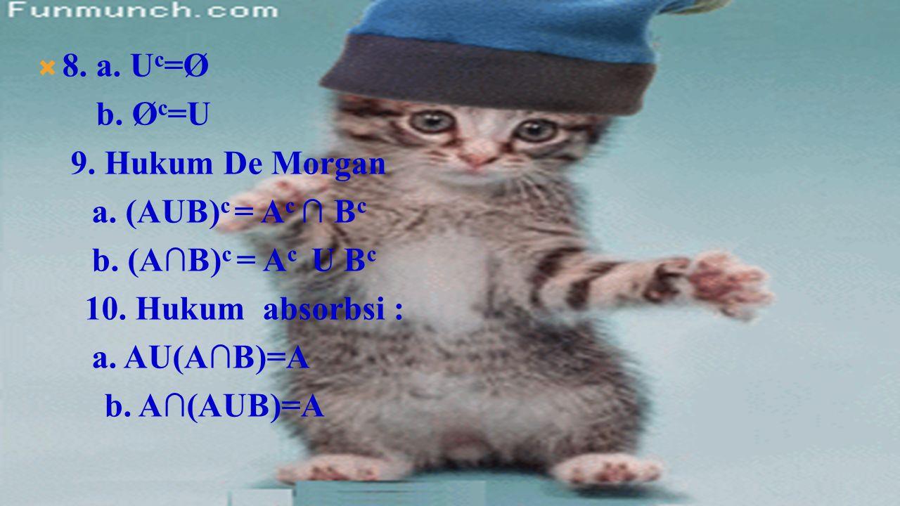  4. Hukum Idempoten :  a. AUA = A  b. A∩A = A  5. Hukum Identitas :  a. AUØ = A  b. AUU= U  c. A∩Ø = Ø  d. A∩U = A  6. (A C ) C =A  7. a. AU