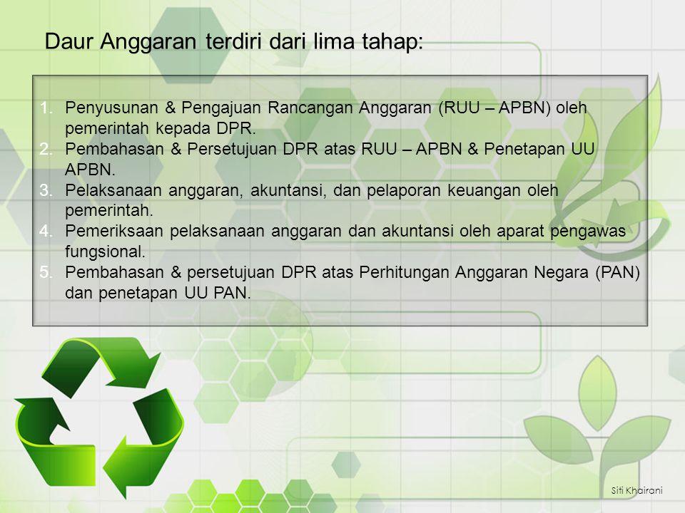 Daur Anggaran terdiri dari lima tahap: Siti Khairani 1.Penyusunan & Pengajuan Rancangan Anggaran (RUU – APBN) oleh pemerintah kepada DPR. 2.Pembahasan