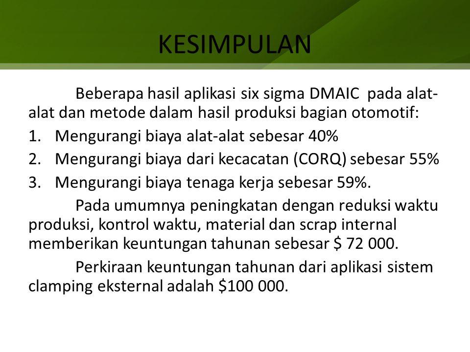 KESIMPULAN Beberapa hasil aplikasi six sigma DMAIC pada alat- alat dan metode dalam hasil produksi bagian otomotif: 1.Mengurangi biaya alat-alat sebes