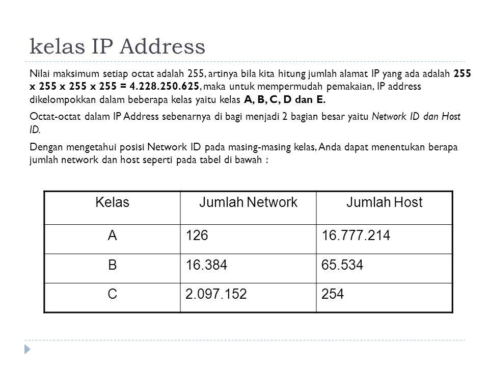 kelas IP Address Nilai maksimum setiap octat adalah 255, artinya bila kita hitung jumlah alamat IP yang ada adalah 255 x 255 x 255 x 255 = 4.228.250.6