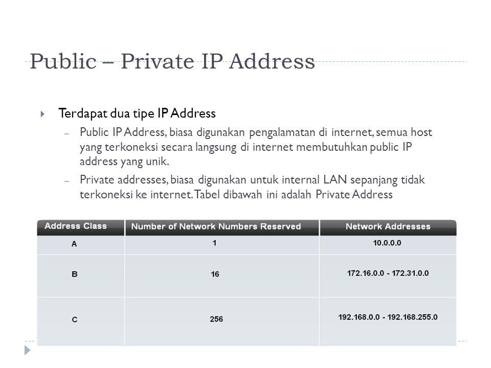 Public – Private IP Address  Terdapat dua tipe IP Address – Public IP Address, biasa digunakan pengalamatan di internet, semua host yang terkoneksi s