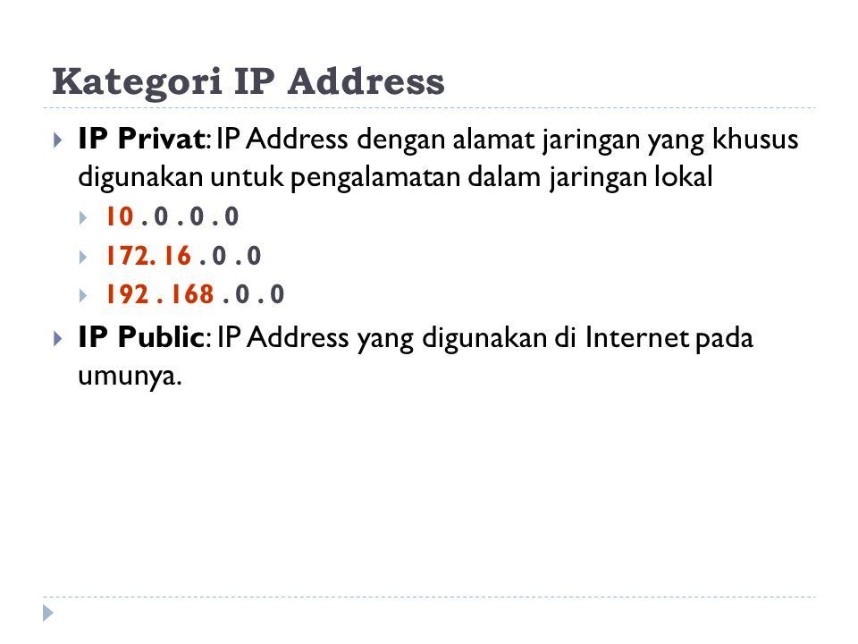 Kategori IP Address  IP Privat: IP Address dengan alamat jaringan yang khusus digunakan untuk pengalamatan dalam jaringan lokal  10. 0. 0. 0  172.