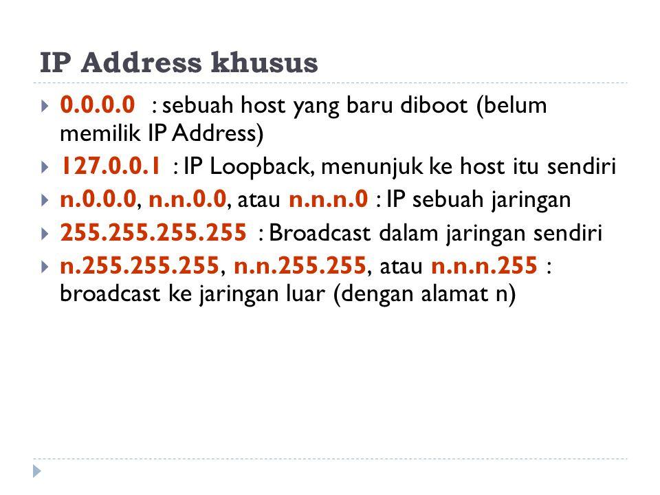 IP Address khusus  0.0.0.0 : sebuah host yang baru diboot (belum memilik IP Address)  127.0.0.1 : IP Loopback, menunjuk ke host itu sendiri  n.0.0.