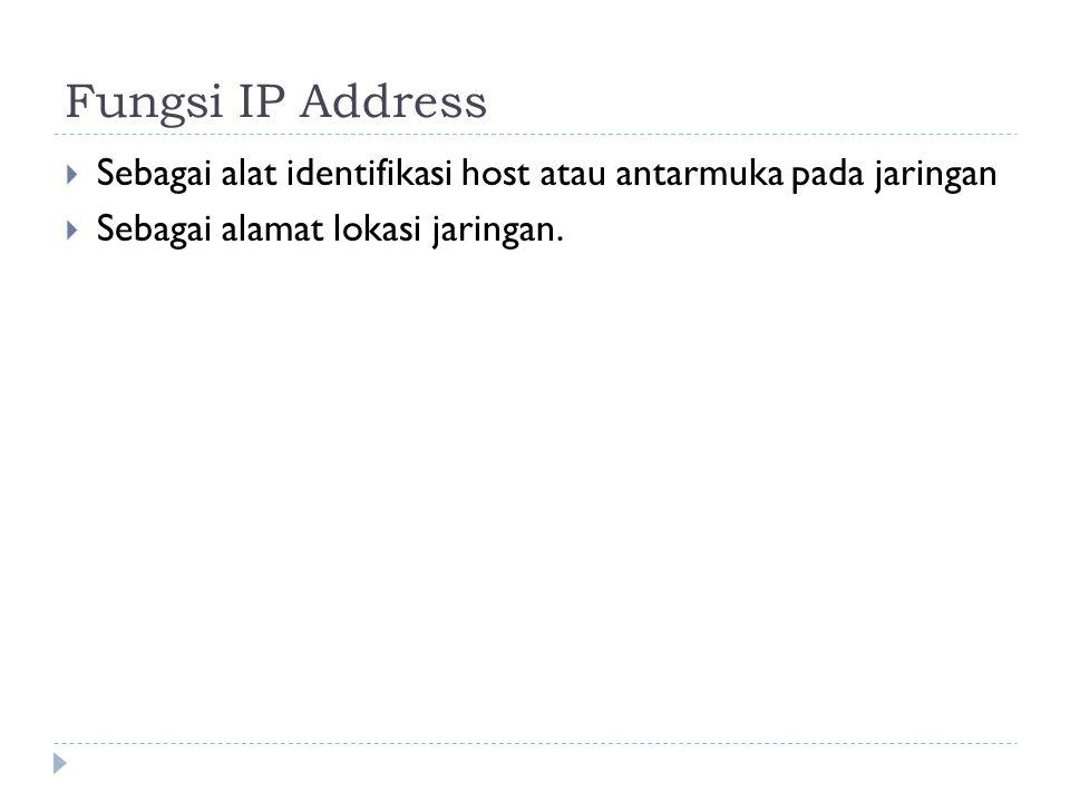 Fungsi IP Address  Sebagai alat identifikasi host atau antarmuka pada jaringan  Sebagai alamat lokasi jaringan.
