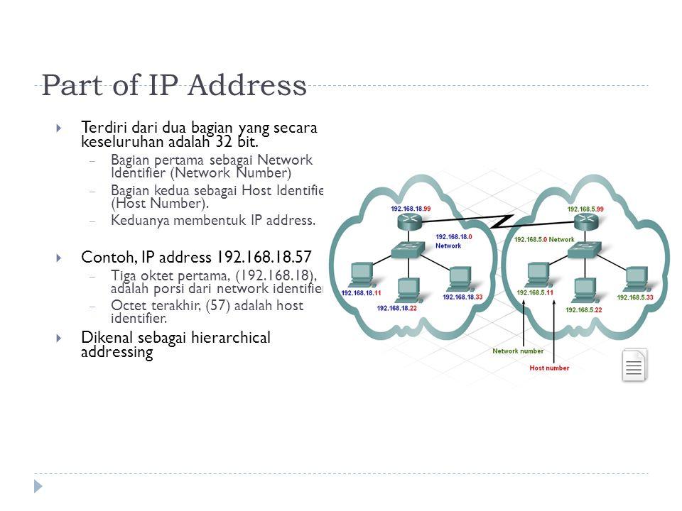 IP Address khusus  0.0.0.0 : sebuah host yang baru diboot (belum memilik IP Address)  127.0.0.1 : IP Loopback, menunjuk ke host itu sendiri  n.0.0.0, n.n.0.0, atau n.n.n.0 : IP sebuah jaringan  255.255.255.255 : Broadcast dalam jaringan sendiri  n.255.255.255, n.n.255.255, atau n.n.n.255 : broadcast ke jaringan luar (dengan alamat n)
