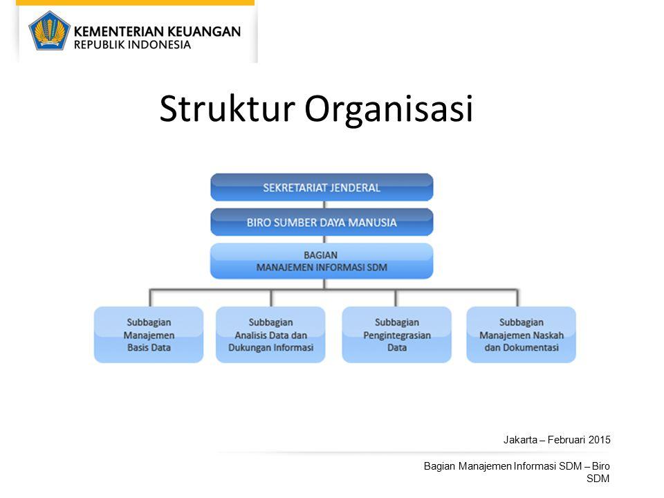Jakarta – Februari 2015 Bagian Manajemen Informasi SDM – Biro SDM 3 Struktur Organisasi