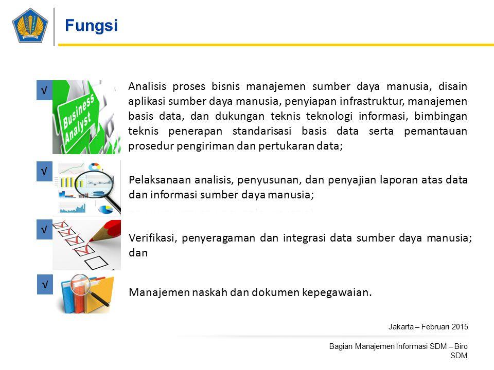 Jakarta – Februari 2015 Bagian Manajemen Informasi SDM – Biro SDM Analisis proses bisnis manajemen sumber daya manusia, disain aplikasi sumber daya ma