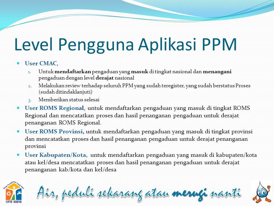 PENANGGUNG JAWAB PENGISIAN APLIKASI PPM Penanggung jawab pengisian data Aplikasi PPM di tingkat Kabupaten / Kota dilakukan oleh ROMS dan sebagai penanggung jawab adalah Koordinator Kabupaten/Kota.