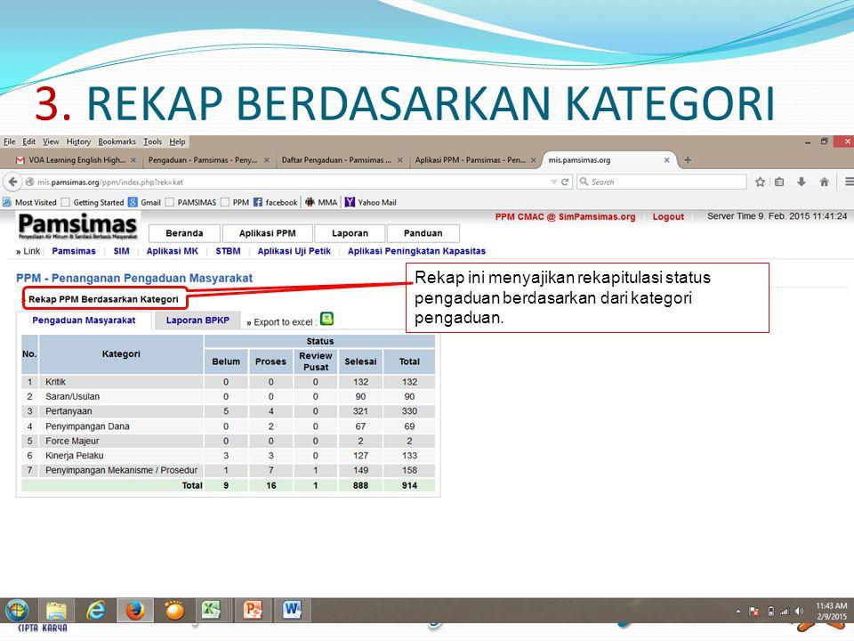 3. REKAP BERDASARKAN KATEGORI Rekap ini menyajikan rekapitulasi status pengaduan berdasarkan dari kategori pengaduan.