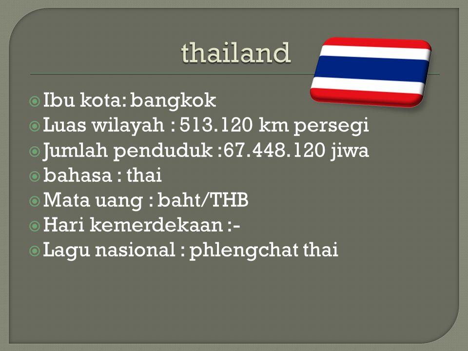  Ibu kota: bangkok  Luas wilayah : 513.120 km persegi  Jumlah penduduk :67.448.120 jiwa  bahasa : thai  Mata uang : baht/THB  Hari kemerdekaan :-  Lagu nasional : phlengchat thai