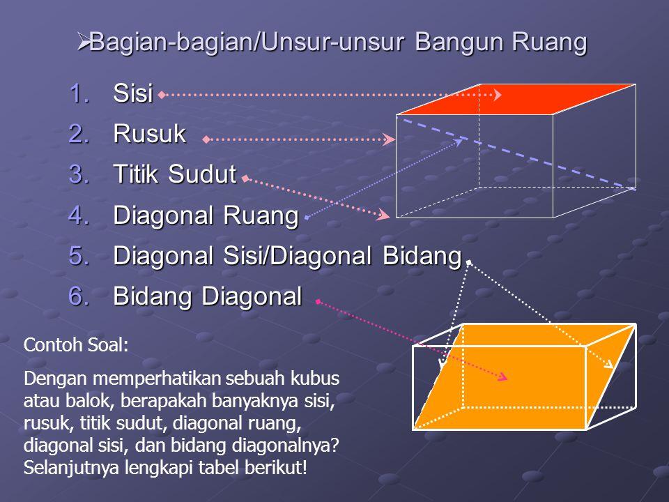  Bagian-bagian/Unsur-unsur Bangun Ruang 1.Sisi 2.Rusuk 3.Titik Sudut 4.Diagonal Ruang 5.Diagonal Sisi/Diagonal Bidang 6.Bidang Diagonal Contoh Soal: Dengan memperhatikan sebuah kubus atau balok, berapakah banyaknya sisi, rusuk, titik sudut, diagonal ruang, diagonal sisi, dan bidang diagonalnya.