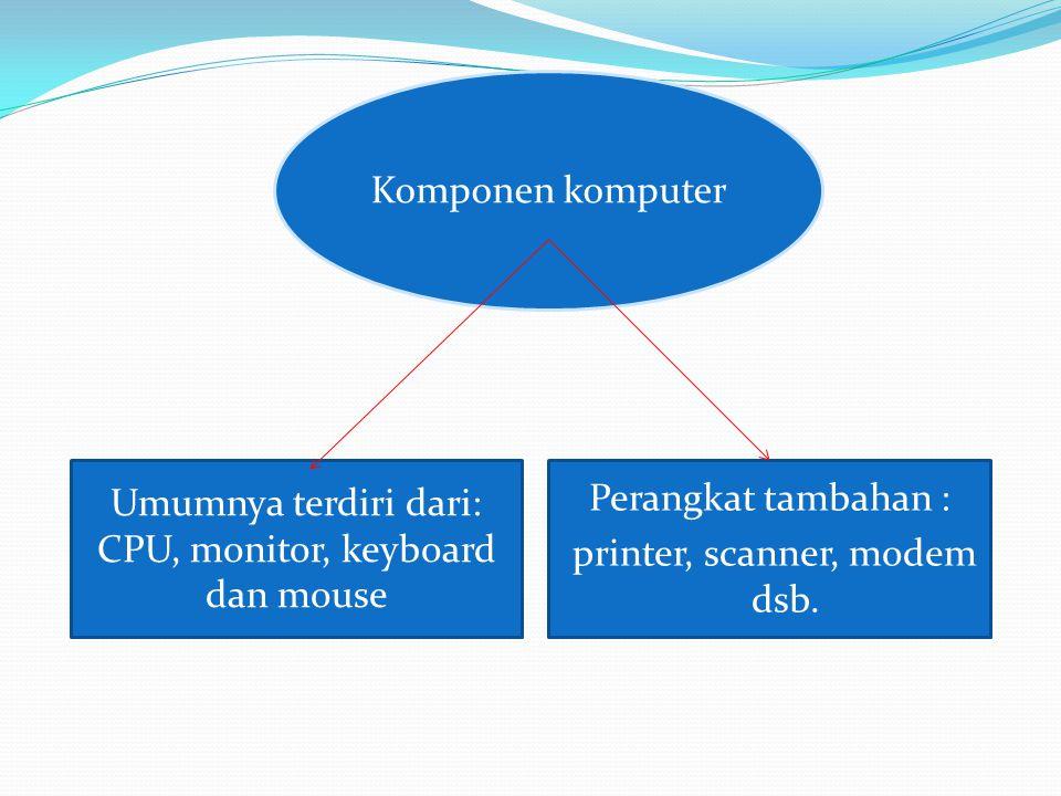 Komponen komputer Umumnya terdiri dari: CPU, monitor, keyboard dan mouse Perangkat tambahan : printer, scanner, modem dsb.