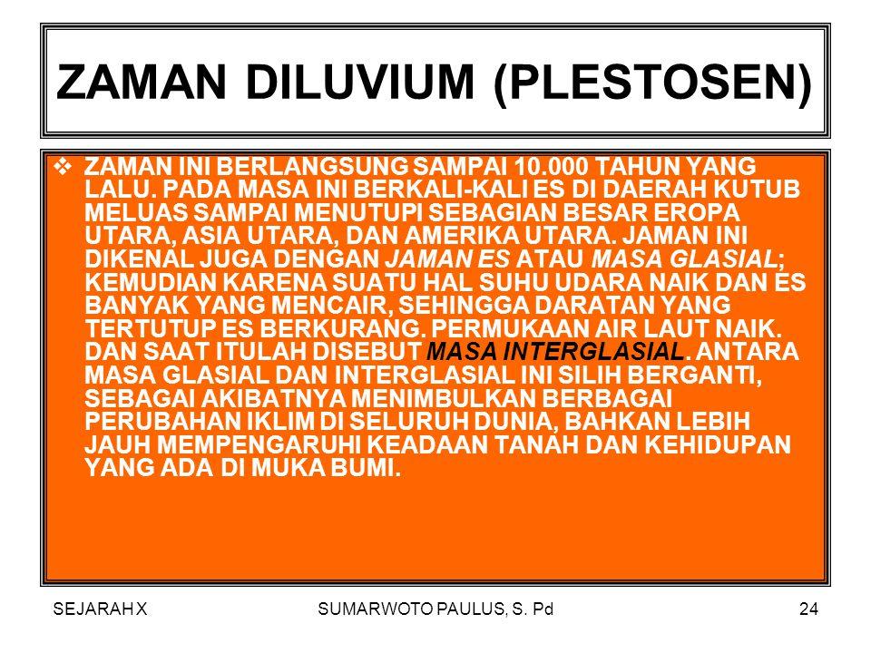 SEJARAH XSUMARWOTO PAULUS, S. Pd23 ZAMAN KUARTER  PADA ZAMAN INI SUDAH MULAI ADA JENIS MANUSIA; DIMULAI KURANG LEBIH 600.000 TAHUN YANG LALU; ZAMAN I