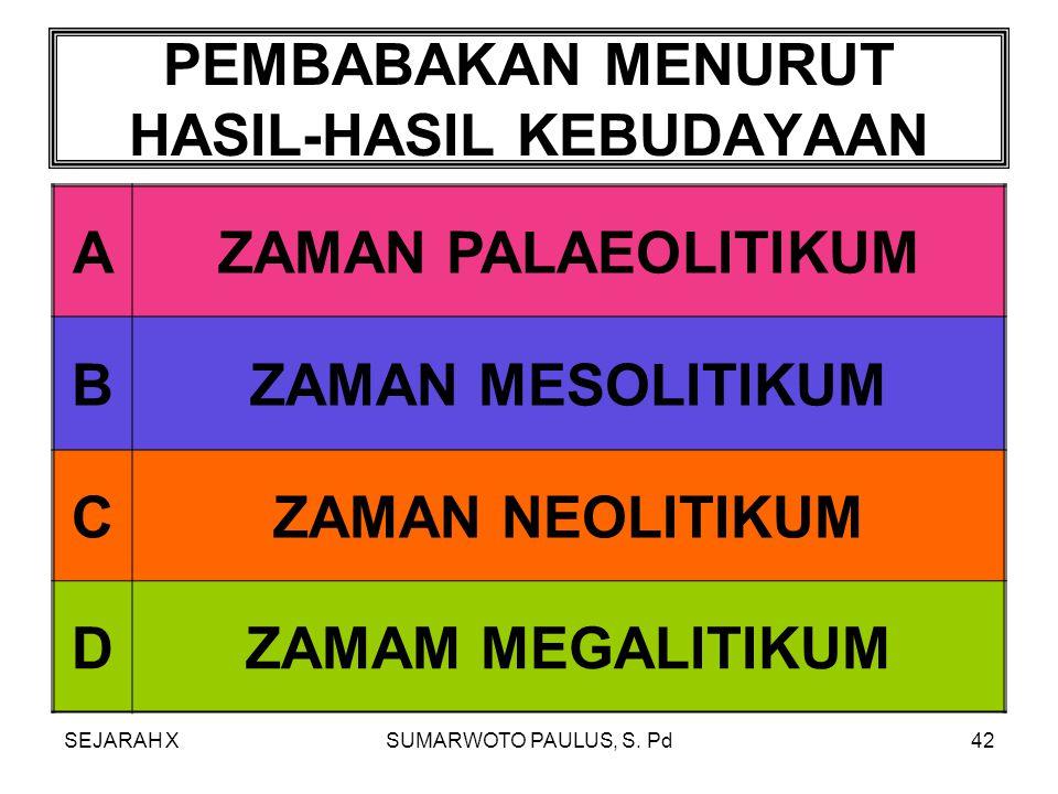 SEJARAH XSUMARWOTO PAULUS, S. Pd41  DI INDONESIA PENEMUAN MANUSIA JENIS HOMO ANTARA LAIN TERDAPAT DI WAJAK, SEHINGGA DINAMAKAN HOMO WAJAKENSIS. MANUS
