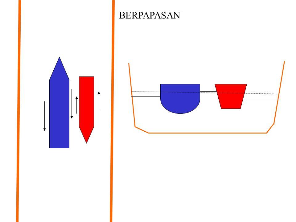 BERPAPASAN