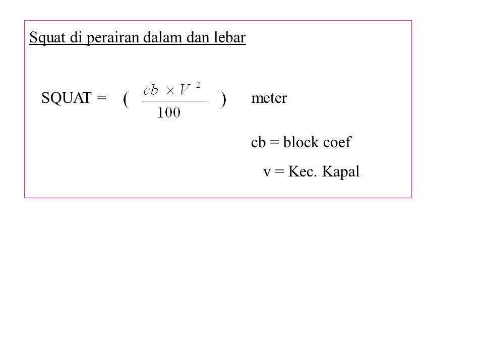 SQUAT = meter cb = block coef v = Kec. Kapal Squat di perairan dalam dan lebar