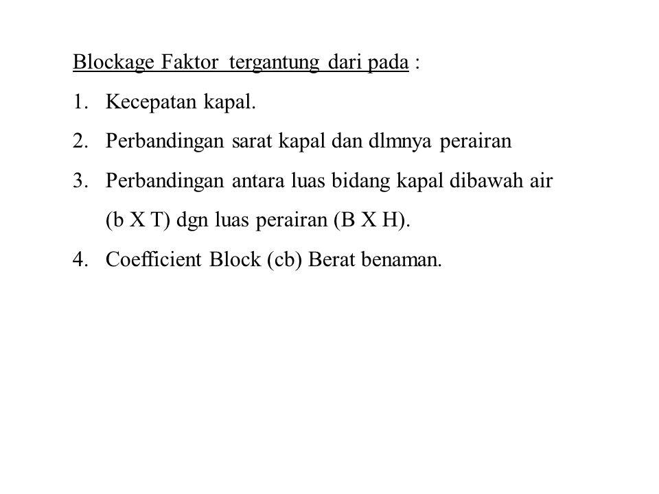 Blockage Faktor tergantung dari pada : 1.Kecepatan kapal. 2.Perbandingan sarat kapal dan dlmnya perairan 3.Perbandingan antara luas bidang kapal dibaw