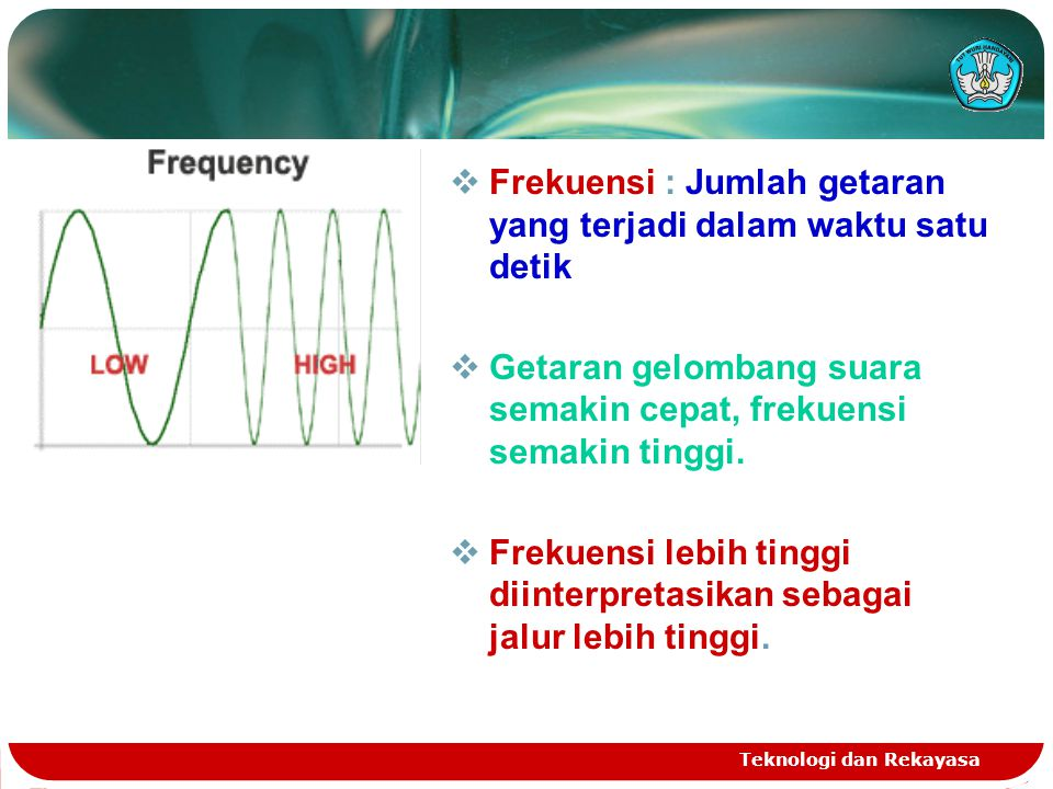 Teknologi dan Rekayasa  Frekuensi : Jumlah getaran yang terjadi dalam waktu satu detik  Getaran gelombang suara semakin cepat, frekuensi semakin tin
