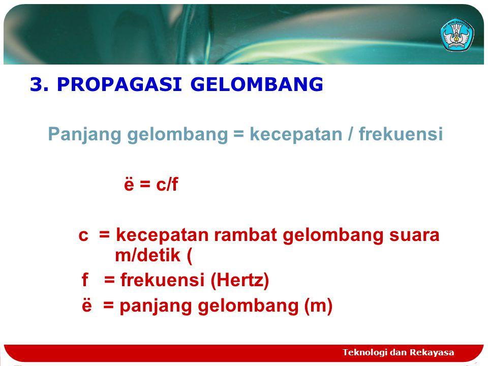 Teknologi dan Rekayasa 3. PROPAGASI GELOMBANG Panjang gelombang = kecepatan / frekuensi ë = c/f c = kecepatan rambat gelombang suara m/detik ( f = fre
