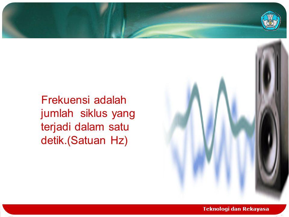 Teknologi dan Rekayasa Frekuensi adalah jumlah siklus yang terjadi dalam satu detik.(Satuan Hz)