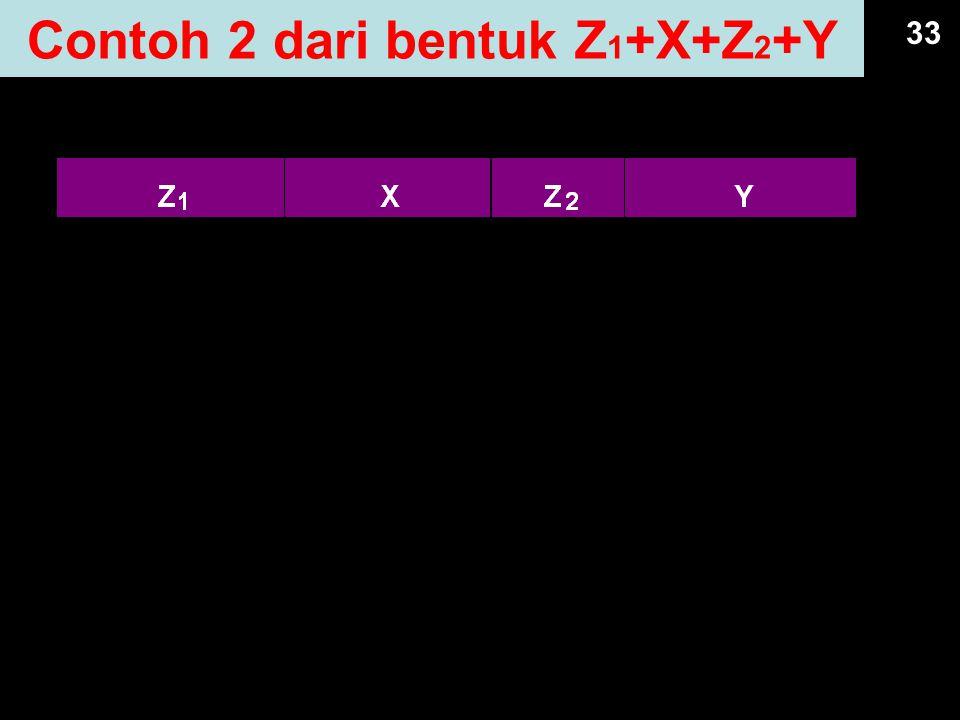 33 Contoh 2 dari bentuk Z 1 +X+Z 2 +Y