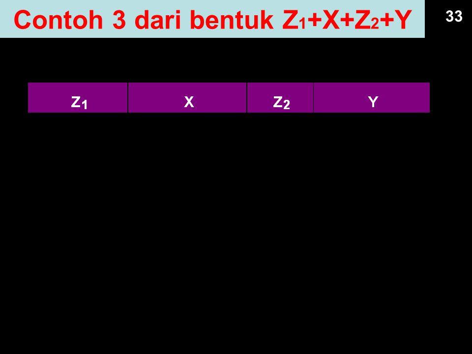 33 Contoh 3 dari bentuk Z 1 +X+Z 2 +Y