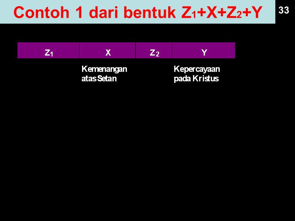 33 Contoh 1 dari bentuk Z 1 +X+Z 2 +Y