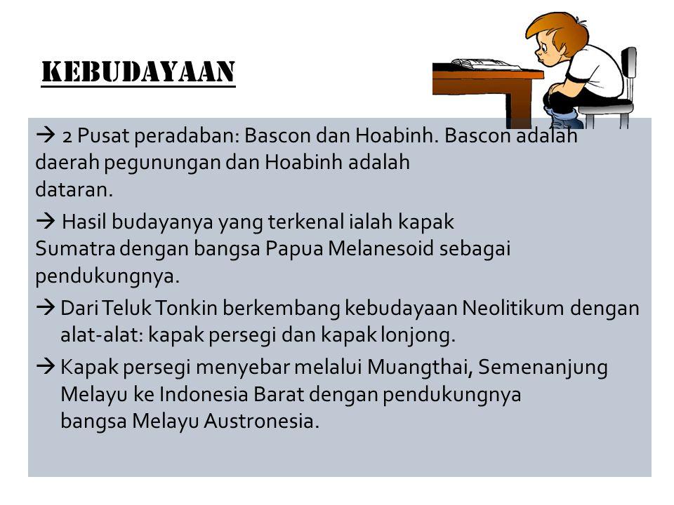 Kebudayaan  2 Pusat peradaban: Bascon dan Hoabinh.
