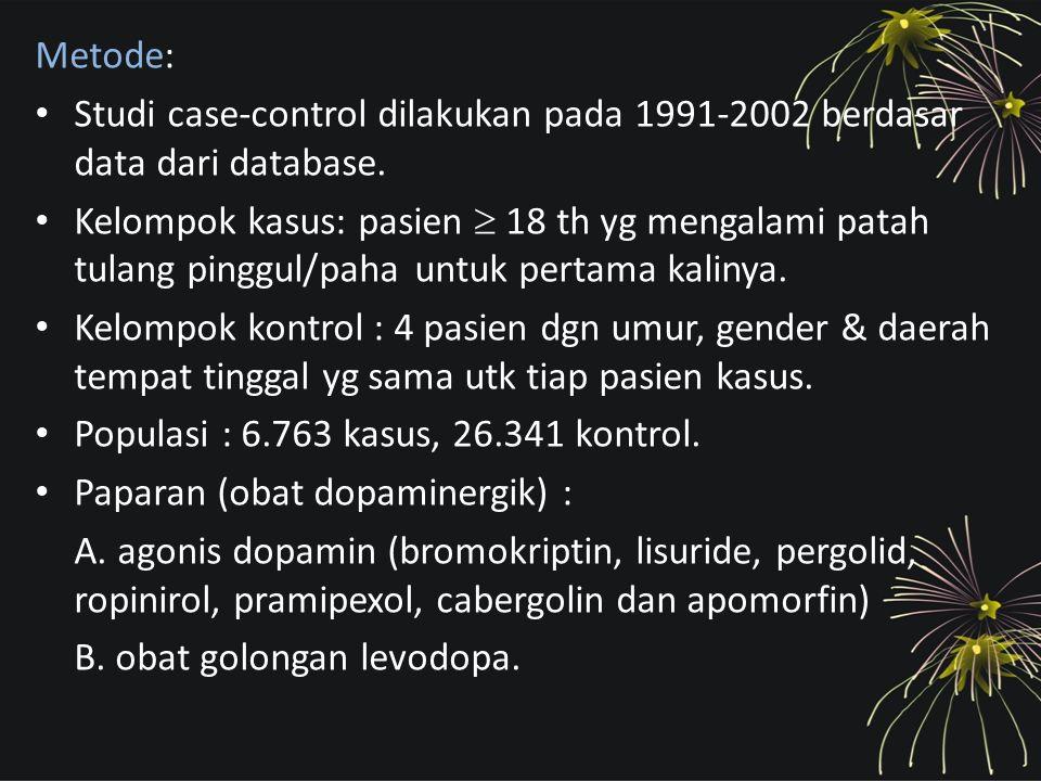 Metode: Studi case-control dilakukan pada 1991-2002 berdasar data dari database. Kelompok kasus: pasien  18 th yg mengalami patah tulang pinggul/paha
