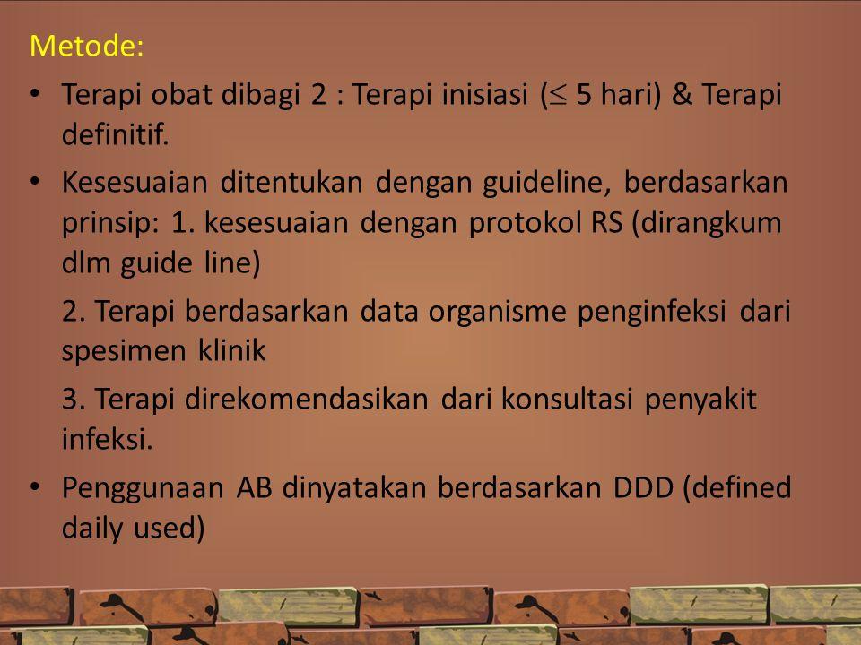 Metode: Terapi obat dibagi 2 : Terapi inisiasi (  5 hari) & Terapi definitif. Kesesuaian ditentukan dengan guideline, berdasarkan prinsip: 1. kesesua