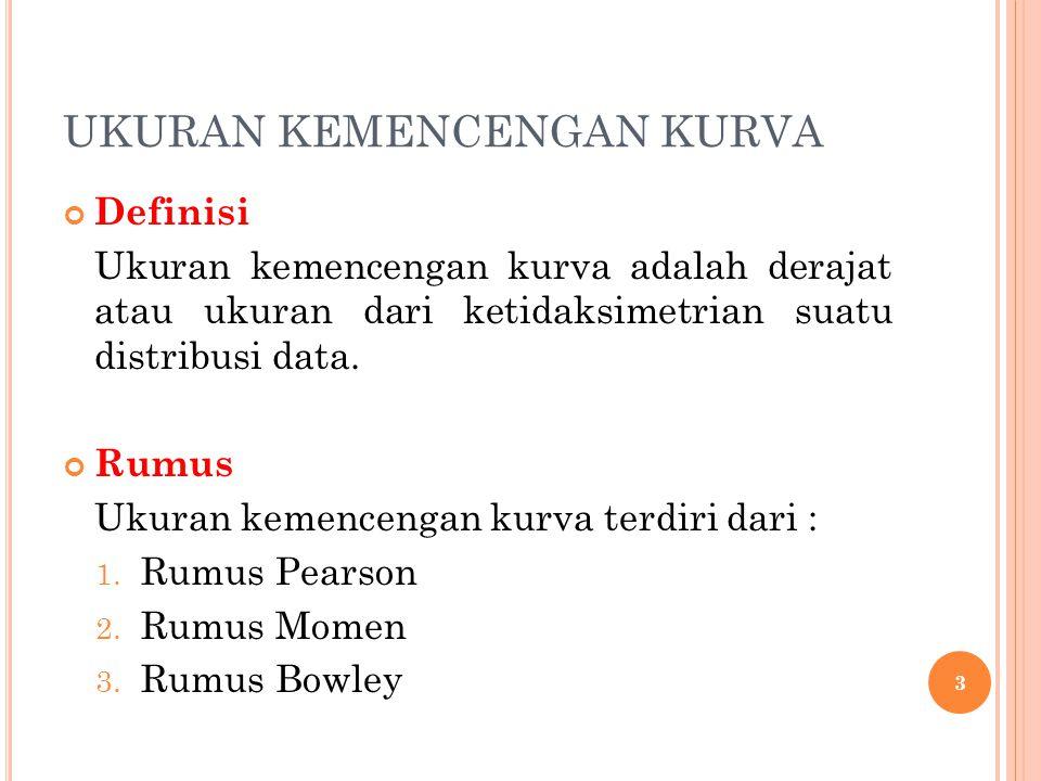 UKURAN KEMENCENGAN KURVA (RUMUS MOMEN) Contoh Berikut ini data tinggi badan 50 siswa dalam suatu sekolah.