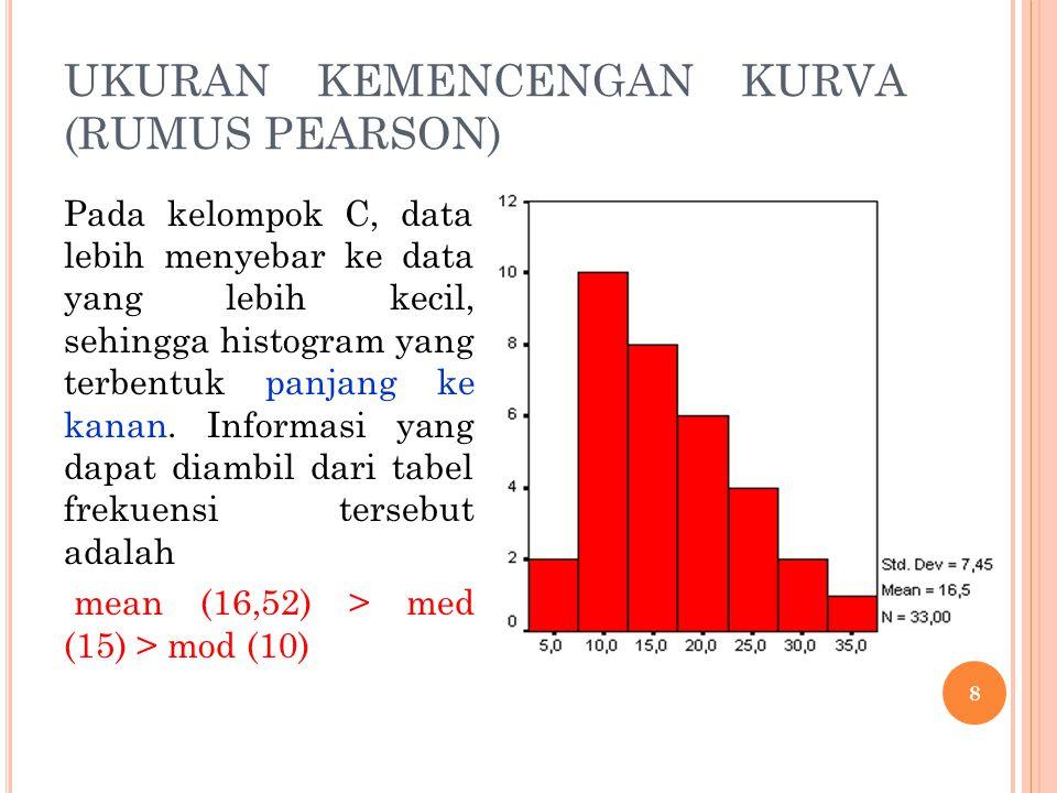 UKURAN KEMENCENGAN KURVA (RUMUS MOMEN) Momen Data Tunggal 19 Untuk r = 1, maka M 1 (momen pertama) = mean Untuk r = 2, maka M 2 (momen kedua) = varians Untuk r = 3, maka M 3 (momen ketiga) = kemencengan Untuk r = 4, maka M 4 (momen keempat) = keruncingan Momen Data Berkelompok