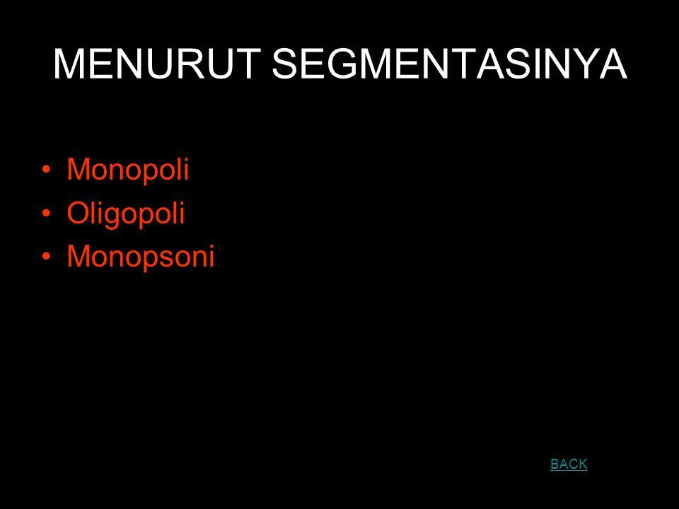 MENURUT SEGMENTASINYA Monopoli Oligopoli Monopsoni BACK