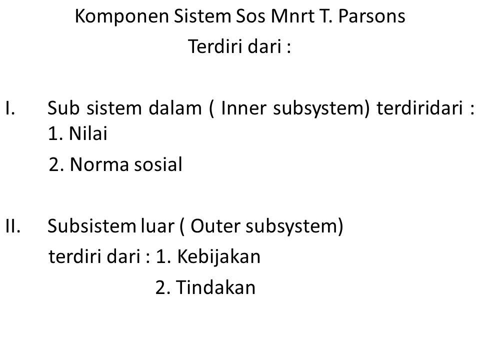Komponen Sistem Sos Mnrt T. Parsons Terdiri dari : I.Sub sistem dalam ( Inner subsystem) terdiridari : 1. Nilai 2. Norma sosial II.Subsistem luar ( Ou