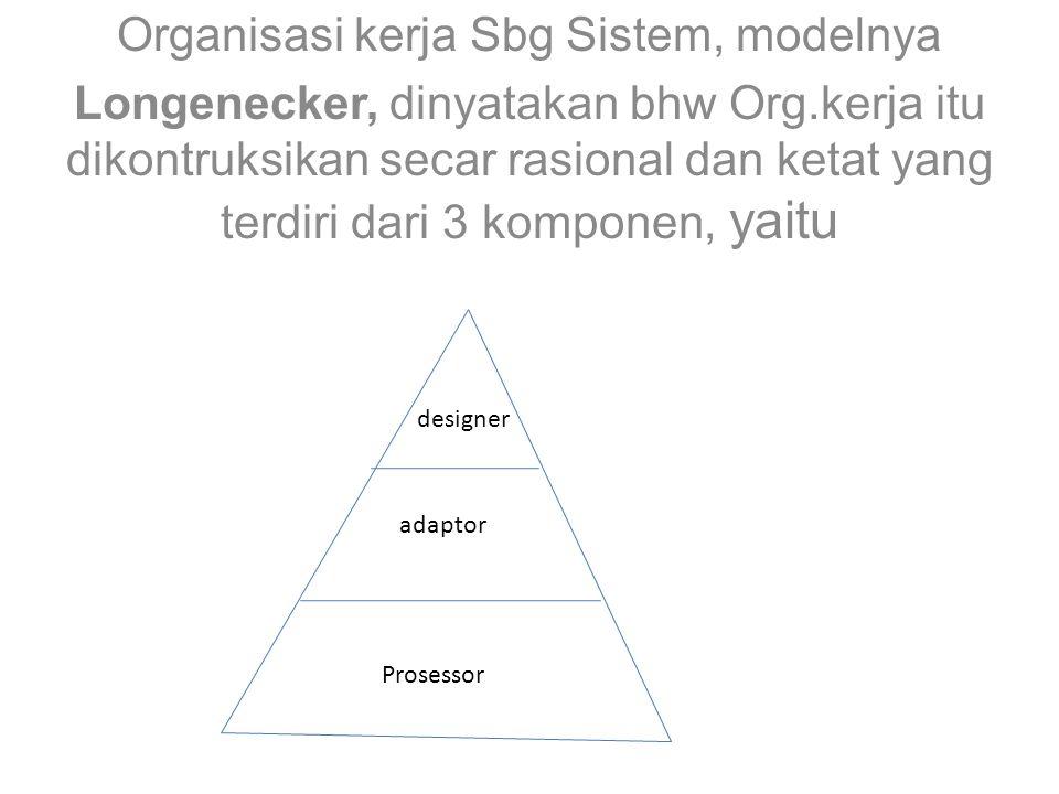Organisasi kerja Sbg Sistem, modelnya Longenecker, dinyatakan bhw Org.kerja itu dikontruksikan secar rasional dan ketat yang terdiri dari 3 komponen,