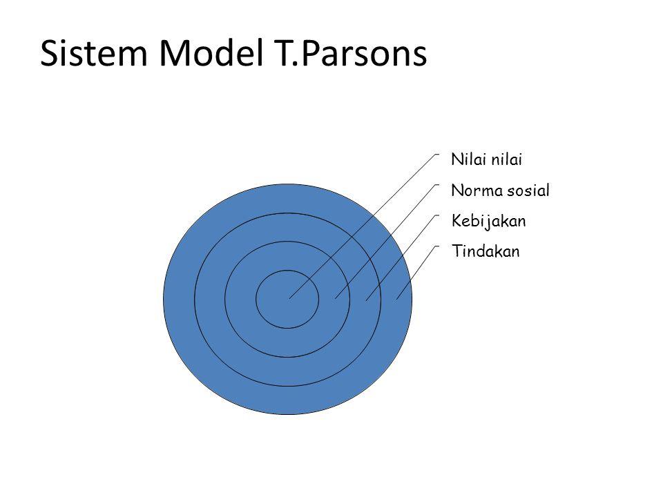 Sistem Model T.Parsons Nilai nilai Norma sosial Kebijakan Tindakan