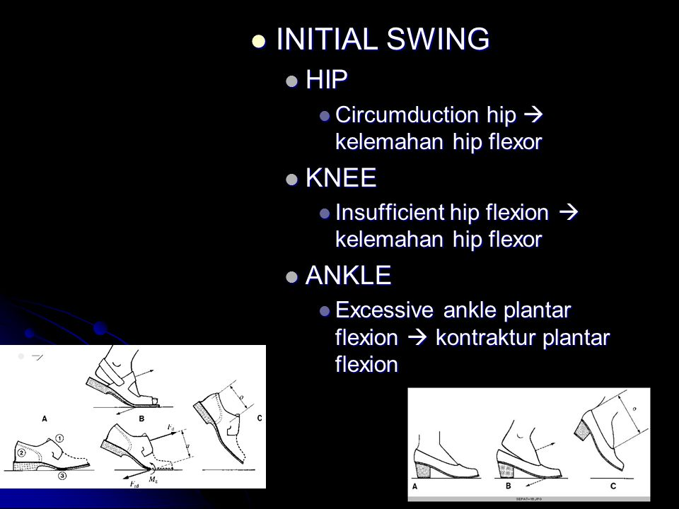 Pre swing Pre swing HIP HIP Excessive hip flexion  spastic hip flexor Excessive hip flexion  spastic hip flexor KNEE KNEE Insufficient knee flexion